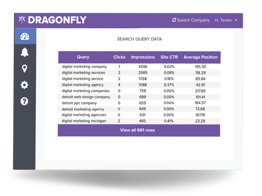search query visibility system